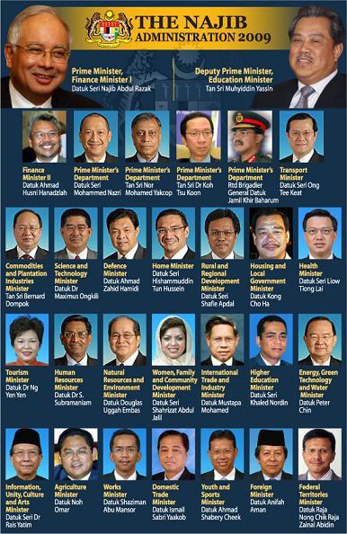najib-cabinet-2009b